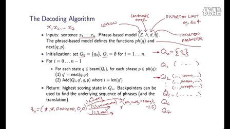 14 - 6 - The Decoding Algorithm (Part 3) (12-29)