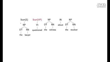 17 - 4 - Representing Trees as Decision Sequences (Part 2) (