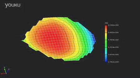 光学体式显微镜测量板料液压胀形试验的三维全场变形