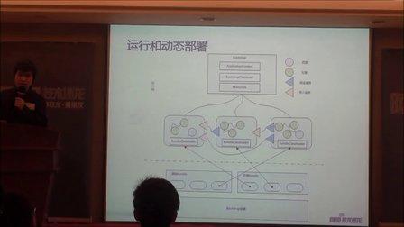 阿里技术沙龙第23期《大规模团队的Android开发》支付宝黎三平