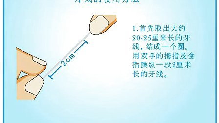 【www.beidns.com】牙线的使用方法