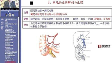 82.  2012执业医师考试   外科24