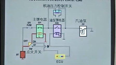 汽车维修教程_汽车维修教程视频_电喷系统结构原理及故障诊断各种电气元件与传感器的构造原理与故障诊断_