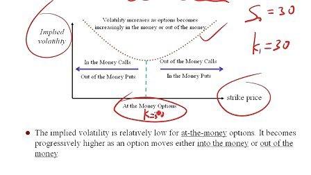 金程教育:FRM二级市场测量和风险管理