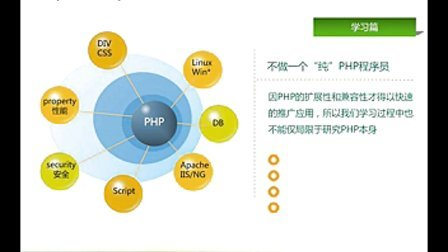 php_PHP程序员的学习之路和未来职业规划_100
