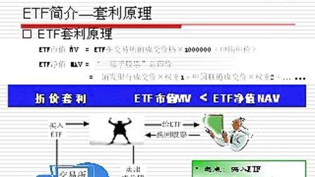 ETF套利原理及应用