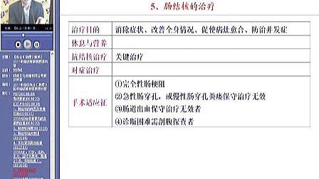 2012年贺银成 执业医师 张博士妇产科视频,QQ892519496