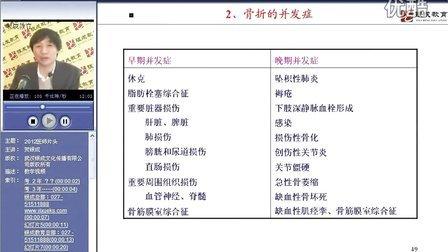 2011执业医师_银成医考_贺银成_骨折概论