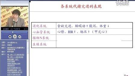 2011执业医师_银成医考_贺银成_甲亢