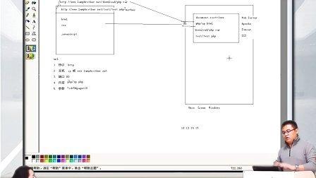 2014高洛峰PHP教程11Web工作原理之动态网站解析