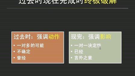"""【玩转语法高级专辑第1讲】""""庖丁解时态""""英语时态语态Ace老师_YY80181"""