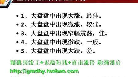 伍朝晖 知钱俱乐部 第五节:职业操盘(3)_(new)