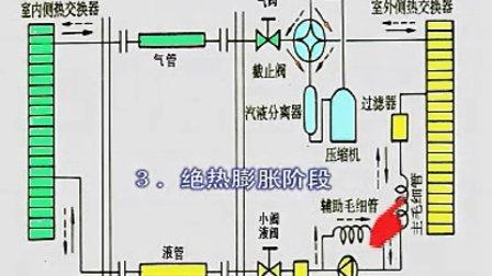 家电维修视频教程空调维修视频教程1-2空调器的制冷家电维修视频教程
