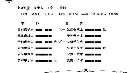 李木南——六爻卦例讲解005