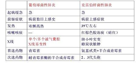 2012贺银成执业医师(含助理)30天通关大讲堂【第01章肺部感染性疾病】