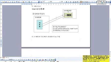传智播客 韩顺平 轻松搞定网页设计(htmlcssjavascript) 第2讲 html项目演