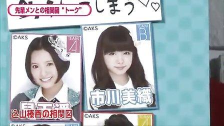 131226 NOTTV「AKB48のあんた、誰?」AKB48 (15th gen KKS)