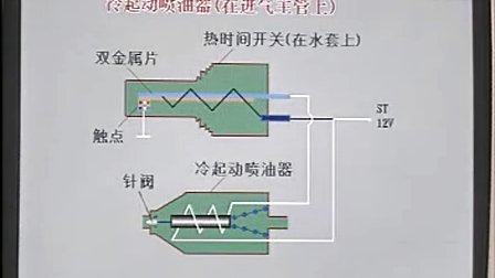 汽车维修汽车维修视频汽车维修技术-济南电控汽油喷射系统7