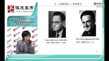 2012执业医师_银成医考_贺银成_生化糖代谢