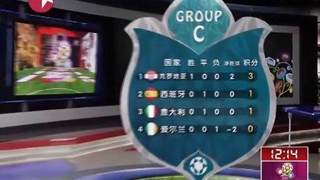 欧洲杯积分榜[东方午新闻]