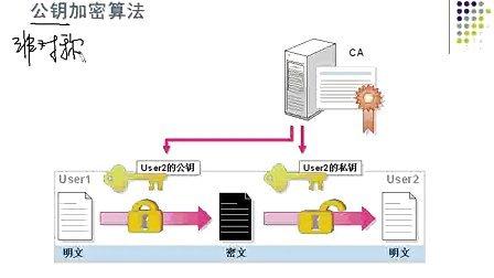 上海交大windows安全原理与技术2