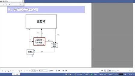 地面数字电视(DTMB)相关介绍视频培训(2014-01-14 15.41.38)