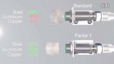 衰减系数为1的堡盟电感式传感器