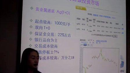 【周六培训】白银投资市场介绍-陈润宵-国都期货20120512