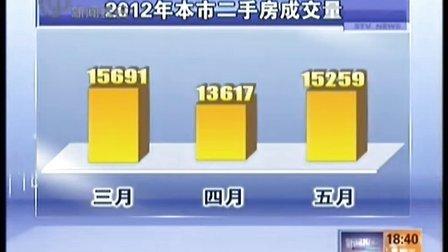 5月上海二手房成交量未冲高超过三月 120606 新闻报道