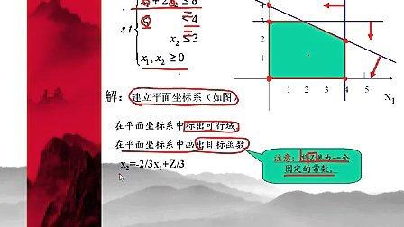 运筹学06线性规划图解法中国民航学院
