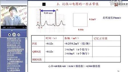 2011执业医师_银成医考_贺银成_心律失常
