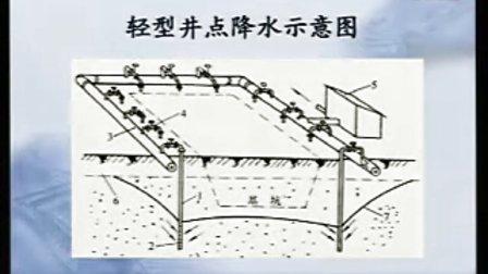 建筑施工现场管理培训-施工员05 01土方工程施工