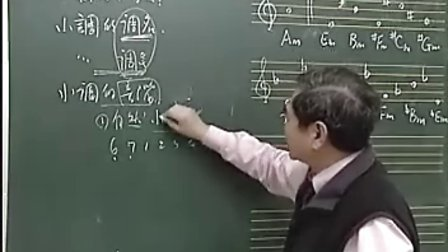 乐理基础知识教程(全集) 三 简谱与五线谱的弹奏8