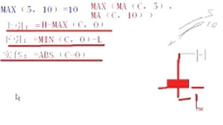 指标公式编写23搓揉线