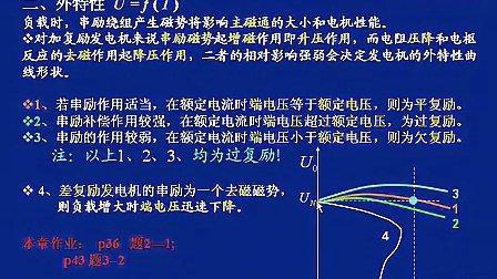 电机学73-10