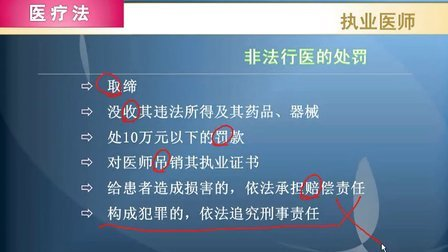 2012贺银成执业医师(含助理)30天通关大讲堂【卫生法规01】