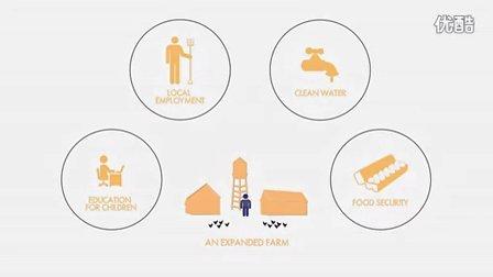 如何把2亿美元放在世界各地企业家的手里: 动画图表