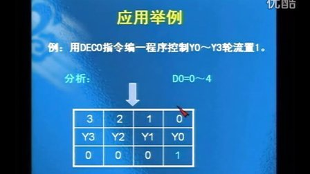 西门子plc视频教程-数据处理指令(3)