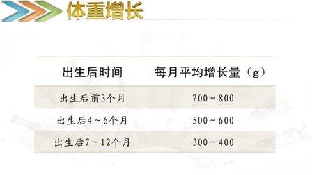 2012贺银成执业医师(含助理)30天通关大讲堂【儿科01】