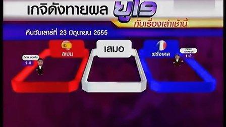 20120623 故事节目Nadech猜欧洲杯比赛结果