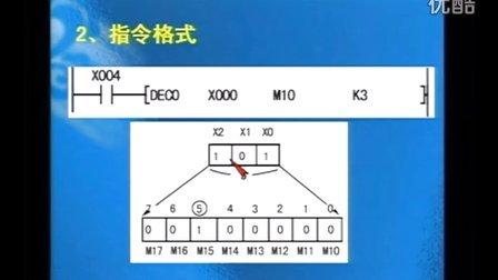 西门子plc教程-数据处理指令(2)
