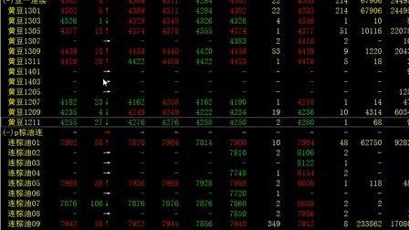 期货基础知识:零起步期货入门(清晰版)