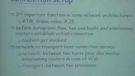 4. The Network Layer3.1 Transport-layer services