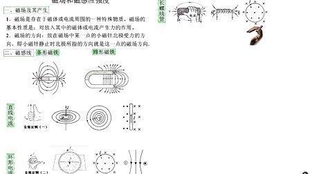 高三物理磁場9-1磁場磁感應強度和安培力