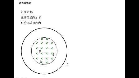 预习-高中物理选修3-2第1-2节感应电流产生的条件