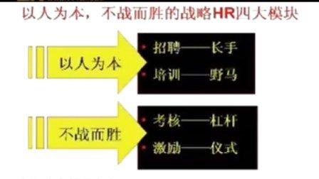 姜汝祥-战略HR06.wmv
