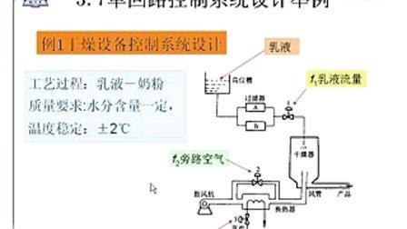 简单过程控制系统9 08简单过程控制系统八