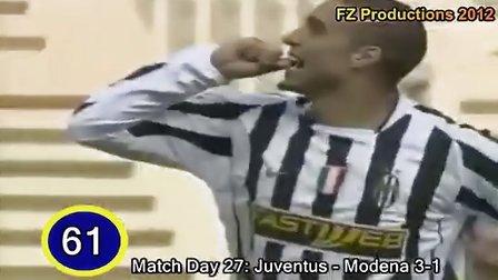 特雷泽盖 意甲 尤文图斯 214场123球 全部进球集锦 (Juventus 2000-2010)
