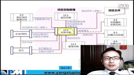 项目采购管理_PMP-PMBOK-项目管理培训师讲师杨修平