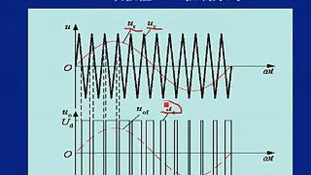 笼型异步电机变压变频调速系统15 06变压变频调速系统中的脉宽调制